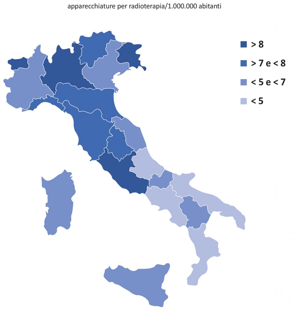 Figura 1 - Situazione regionale del rapporto apparecchiature di radioterapia/1.000.000 abitanti