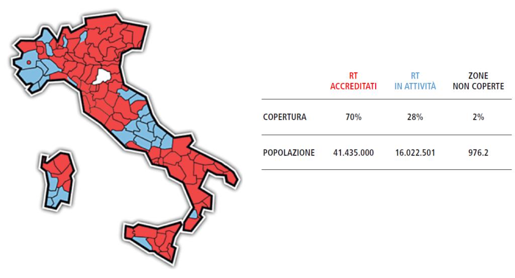 Figura 1. Copertura dei registri tumori in Italia.